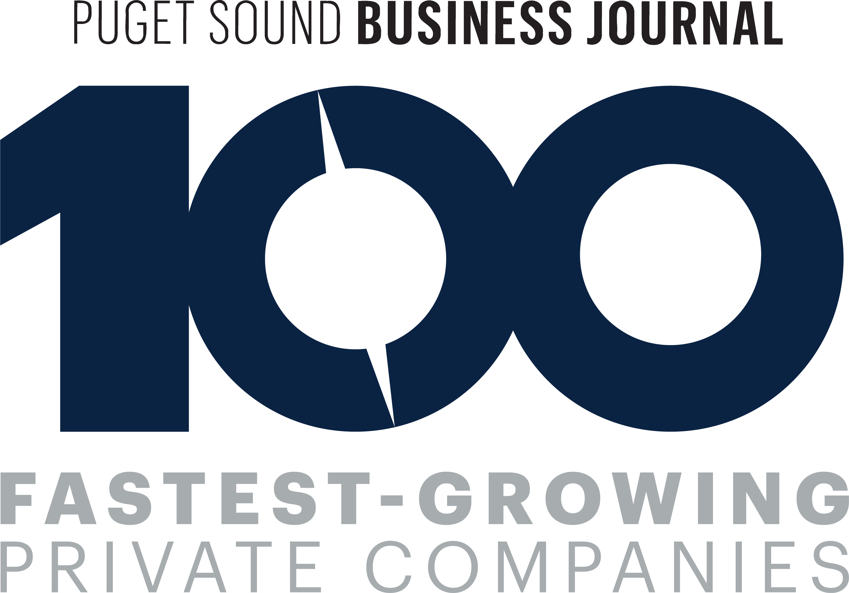 100 Fastest-Growing Private Companies
